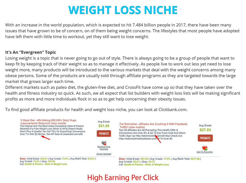 Best selling weight loss products